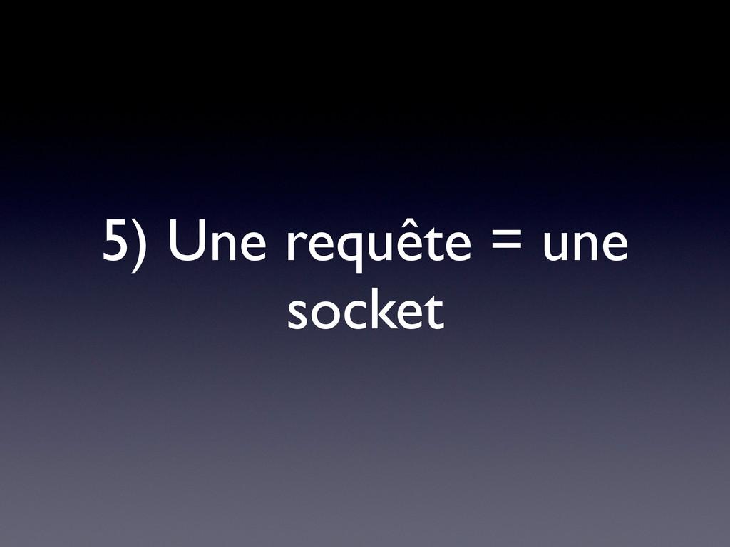 5) Une requête = une socket