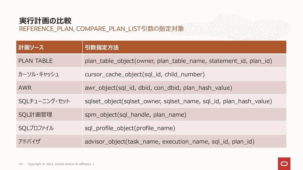 REFERENCE_PLAN, COMPARE_PLAN_LIST引数の指定対象 実行計画の比...
