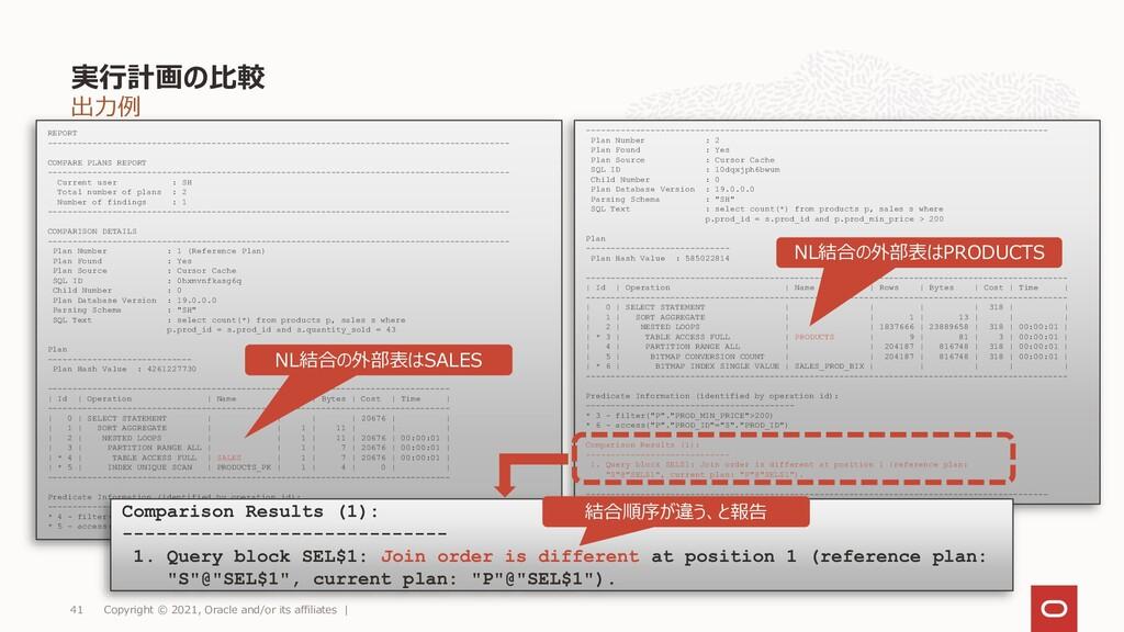 出力例 実行計画の比較 Copyright © 2021, Oracle and/or its...
