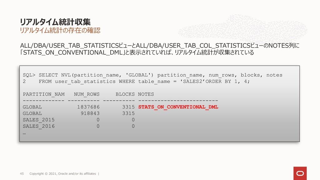 リアルタイム統計の存在の確認 リアルタイム統計収集 Copyright © 2021, Ora...