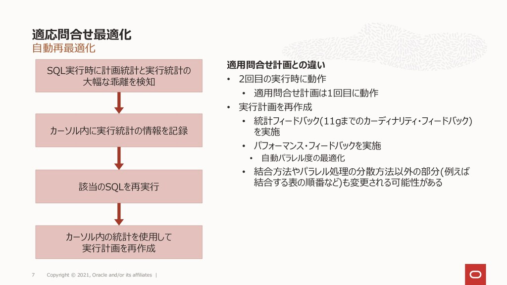 自動再最適化 適応問合せ最適化 Copyright © 2021, Oracle and/or...