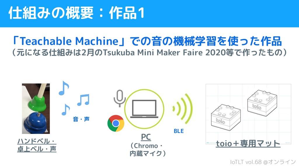 IoTLT vol.68 @オンライン 仕組みの概要:作品1 PC (Chromo・  内蔵マ...