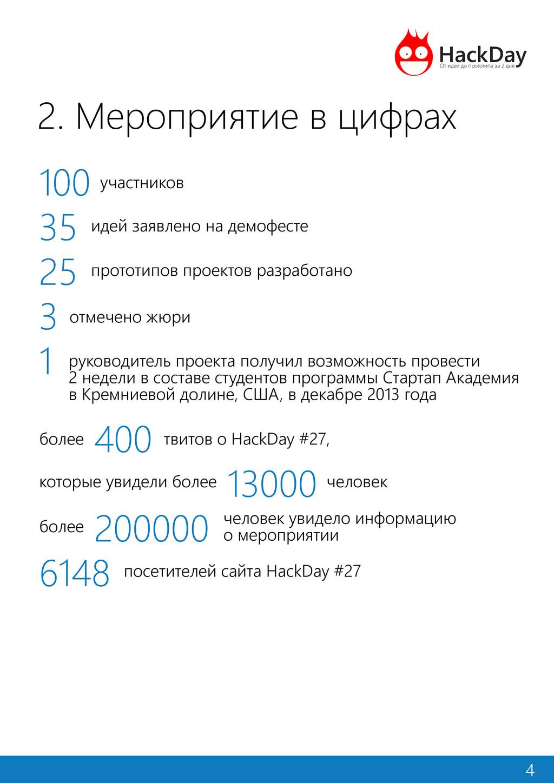 2. Мероприятие в цифрах 100 35 25 3 1 400 13000...