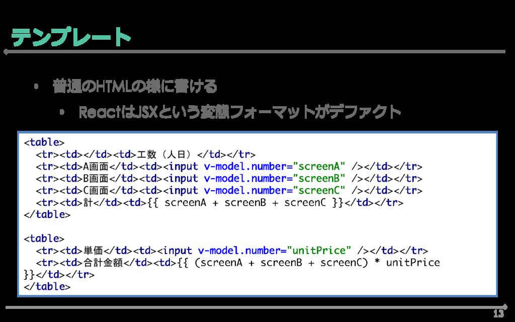 13 テンプレート • 普通のHTMLの様に書ける • ReactはJSXという変態フォーマッ...