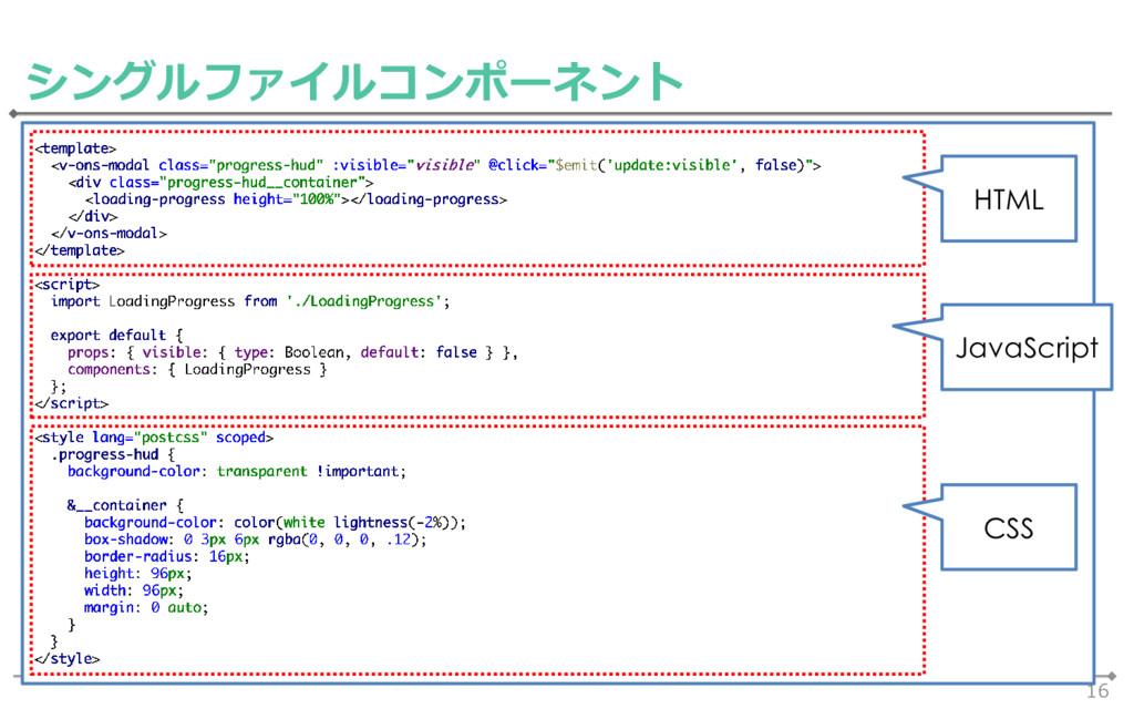 16 シングルファイルコンポーネント HTML JavaScript CSS