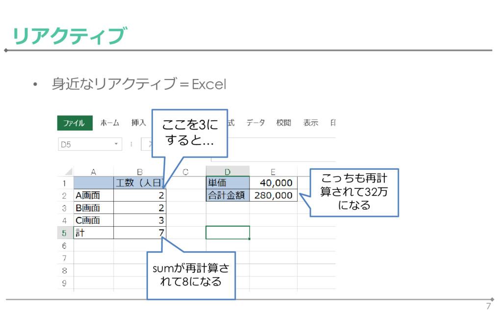 7 リアクティブ • 身近なリアクティブ=Excel ここを3に すると… sumが再計算さ ...