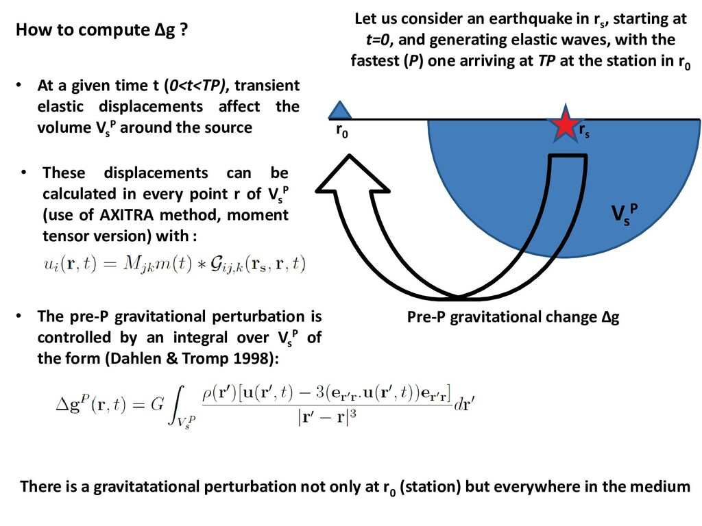 How to compute Δg ? • At a given time t (0<t<TP...