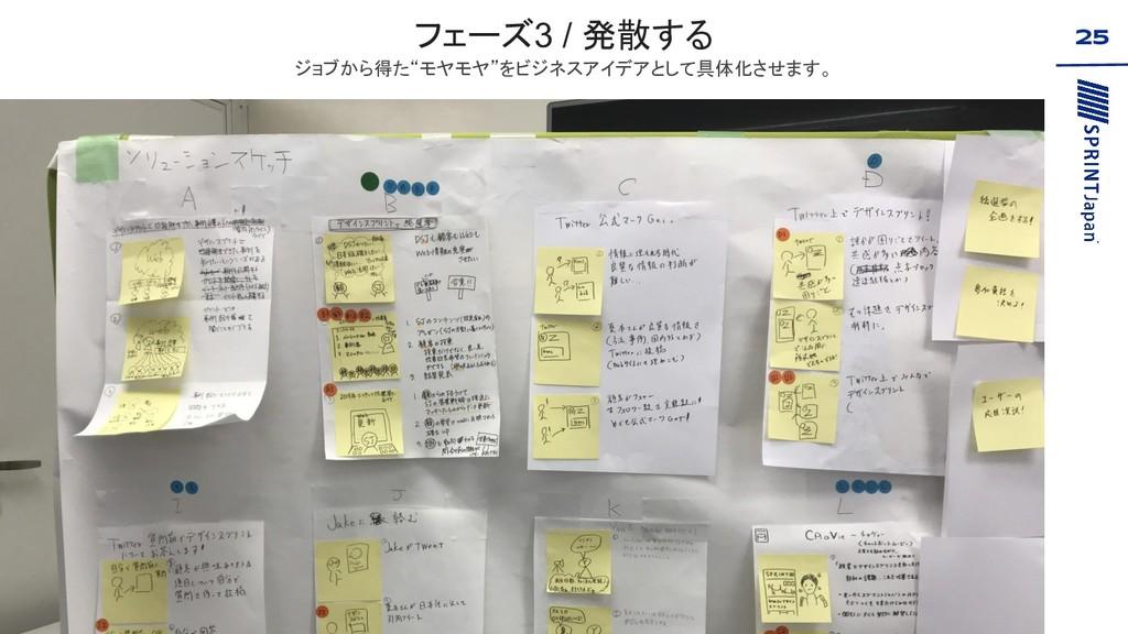 """フェーズ3 / 発散する 25 ジョブから得た""""モヤモヤ""""をビジネスアイデアとして具体化させま..."""