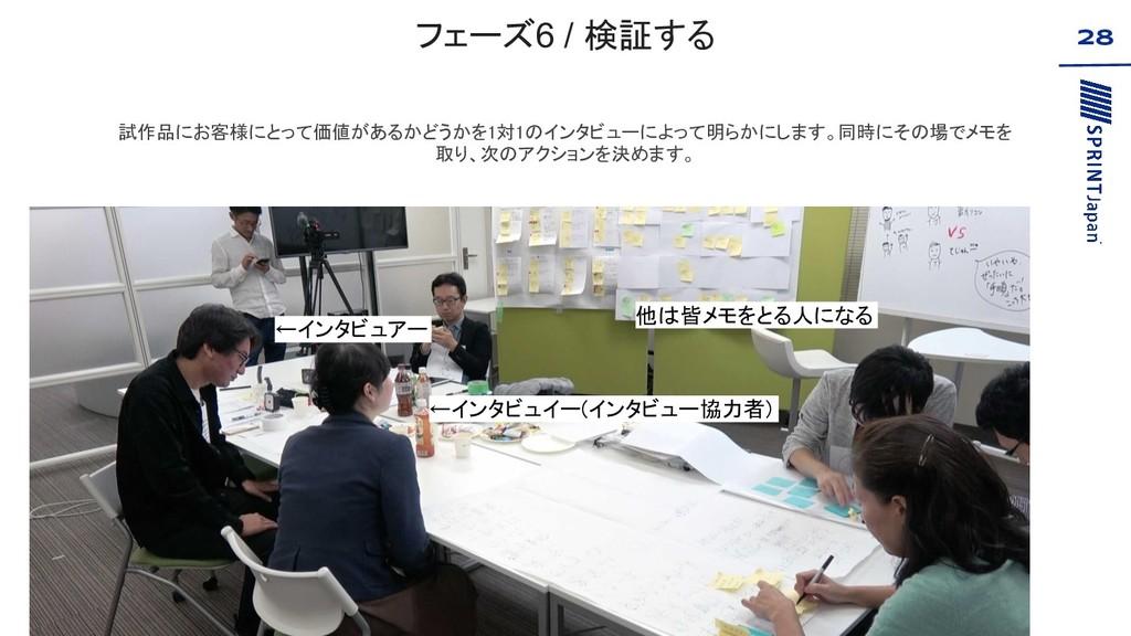 ←インタビュアー ←インタビュイー(インタビュー協力者) 他は皆メモをとる人になる フェーズ6...