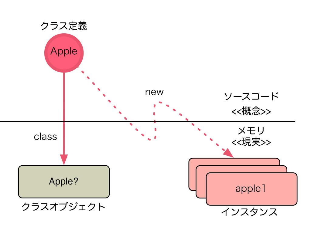 "Apple? ""QQMF OFX Ϋϥεఆٛ ΫϥεΦϒδΣΫτ Πϯελϯε DMBTT ι..."