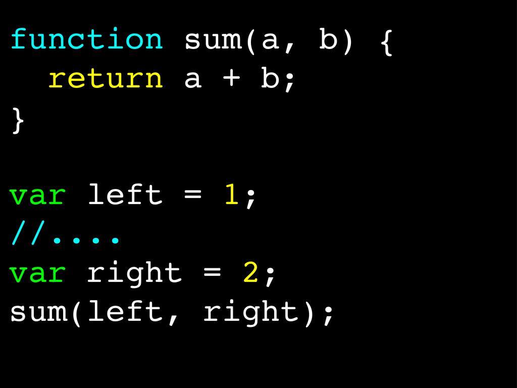 function sum(a, b) { return a + b; } var left =...