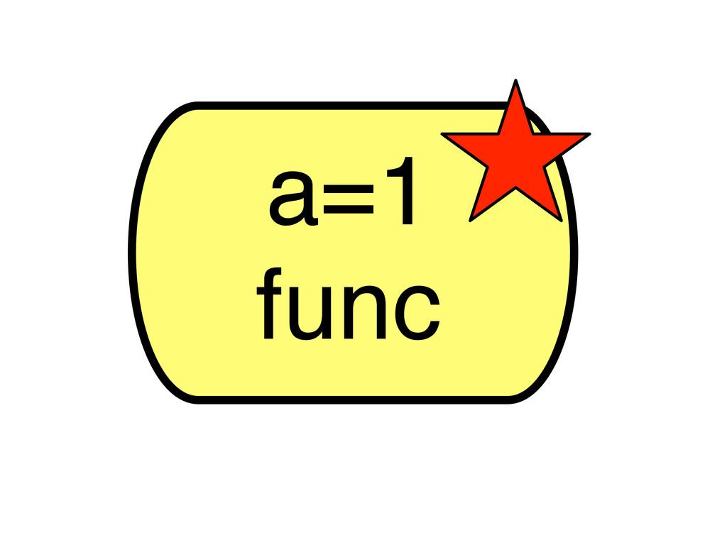 a=1 func