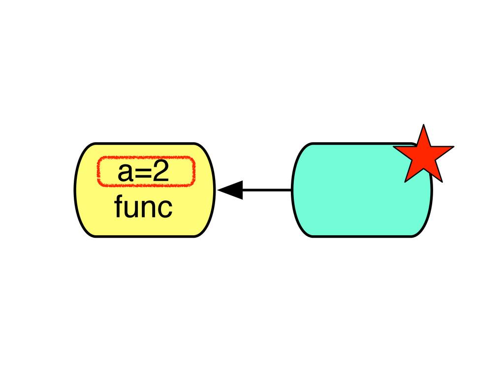 a=2 func