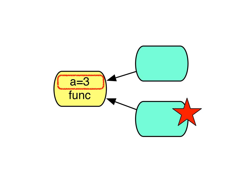 a=3 func