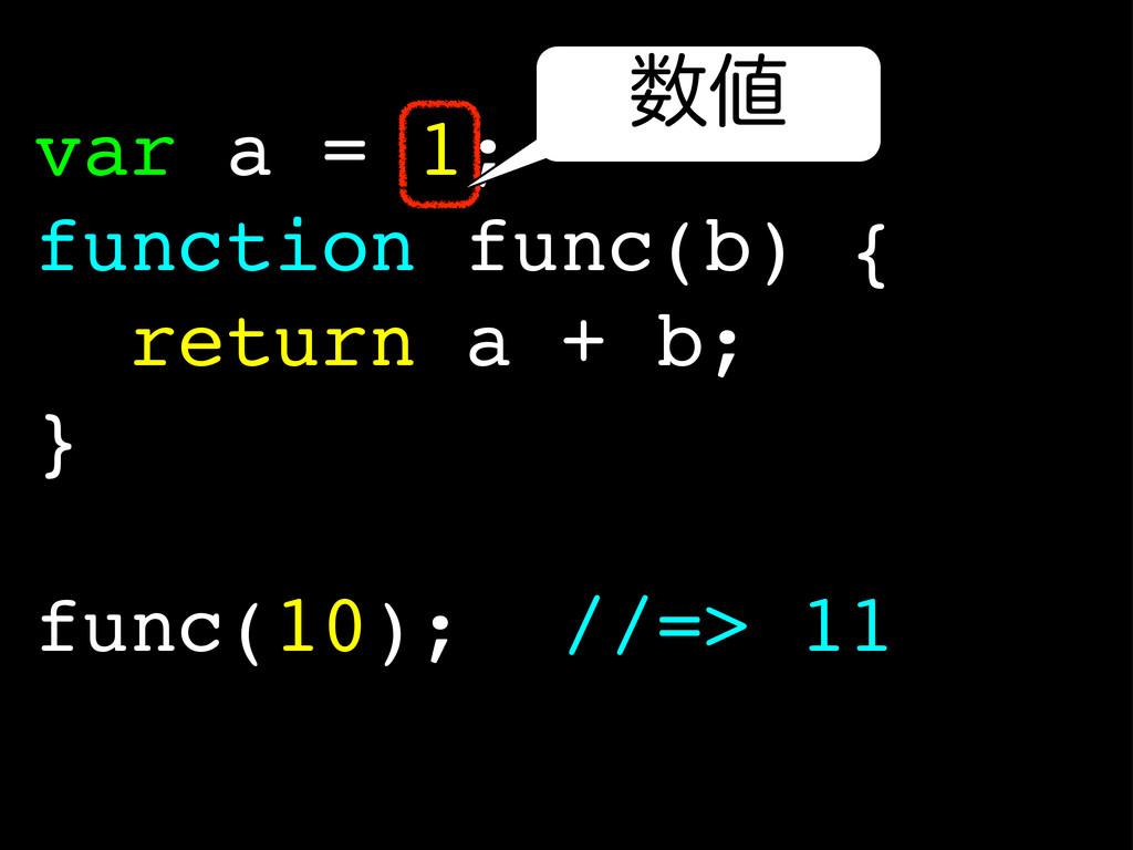 var a = 1; function func(b) { return a + b; } f...