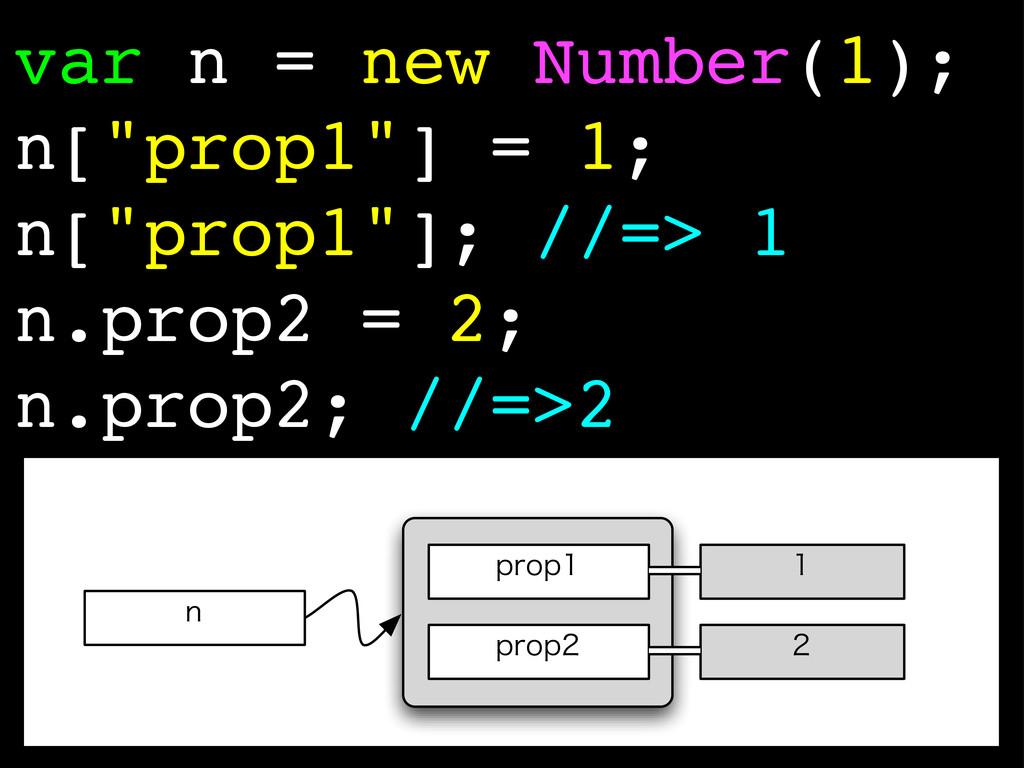 """var n = new Number(1); n[""""prop1""""] = 1; n[""""prop1..."""