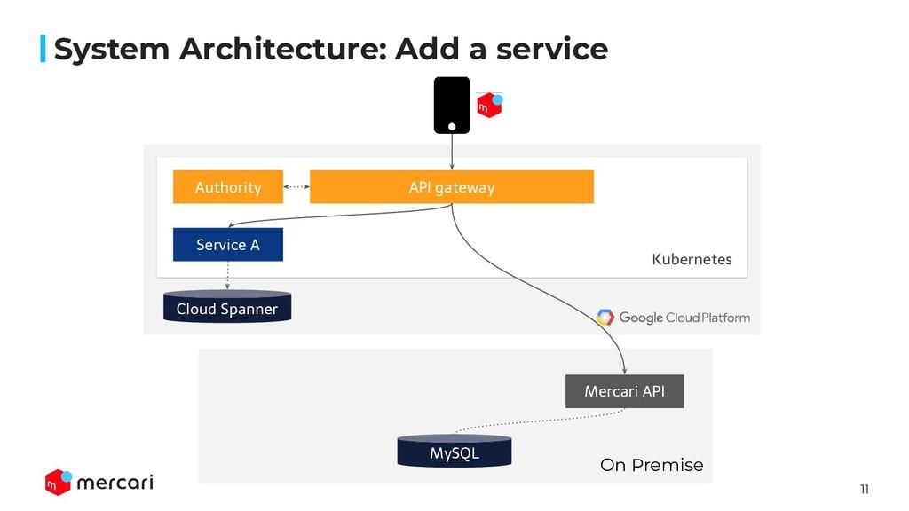 11 System Architecture: Add a service API gatew...