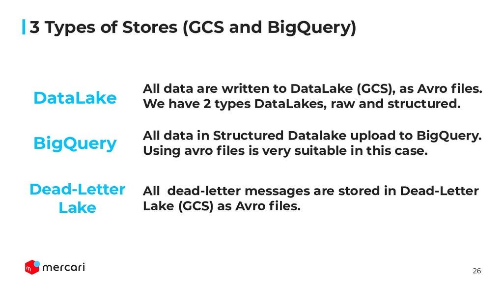 26 All data are written to DataLake (GCS), as A...