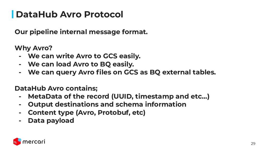 29 DataHub Avro Protocol Our pipeline internal ...