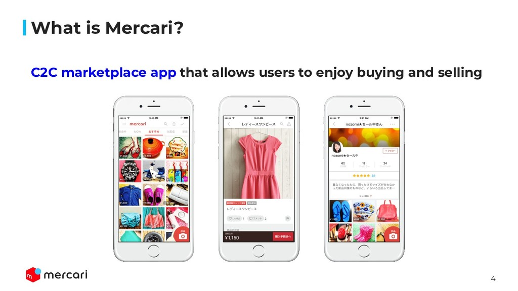 4 What is Mercari? C2C marketplace app that all...