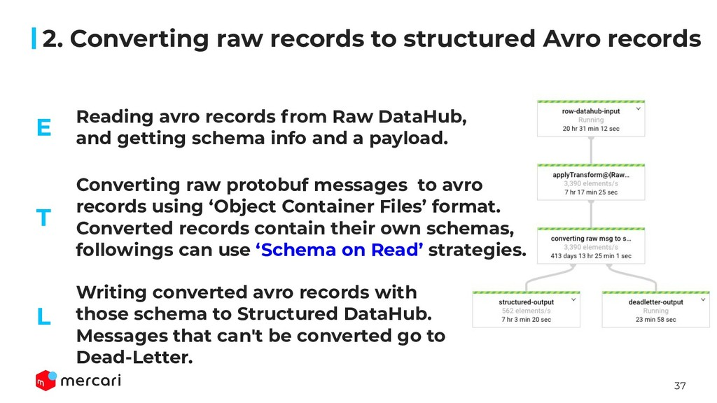 37 2. Converting raw records to structured Avro...