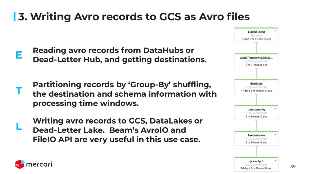 39 3. Writing Avro records to GCS as Avro files ...