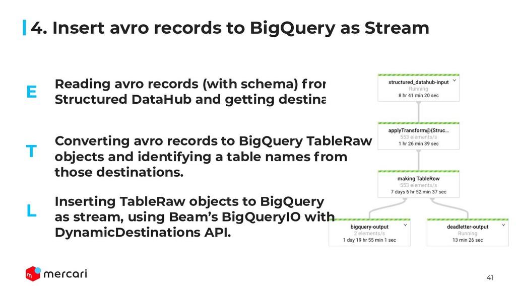 41 4. Insert avro records to BigQuery as Stream...
