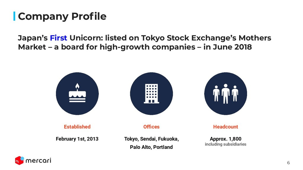 6 Company Profile February 1st, 2013 Tokyo, Send...