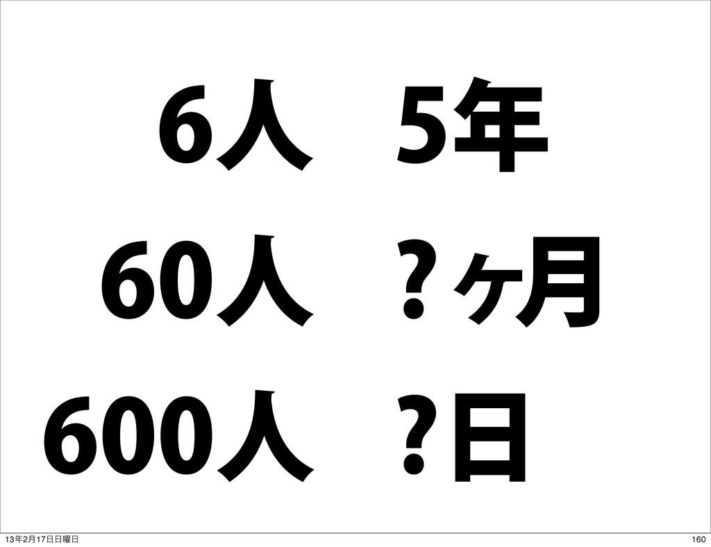 ਓ  ਓ ਓ ϲ ݄  160 132݄17༵