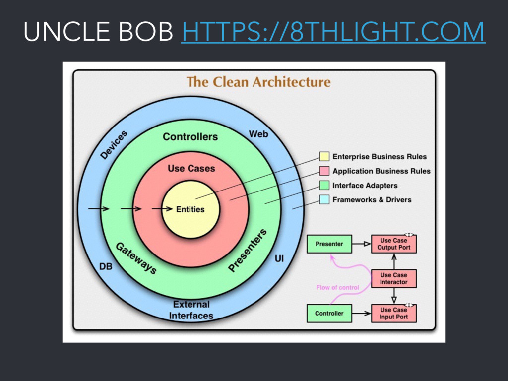 UNCLE BOB HTTPS://8THLIGHT.COM