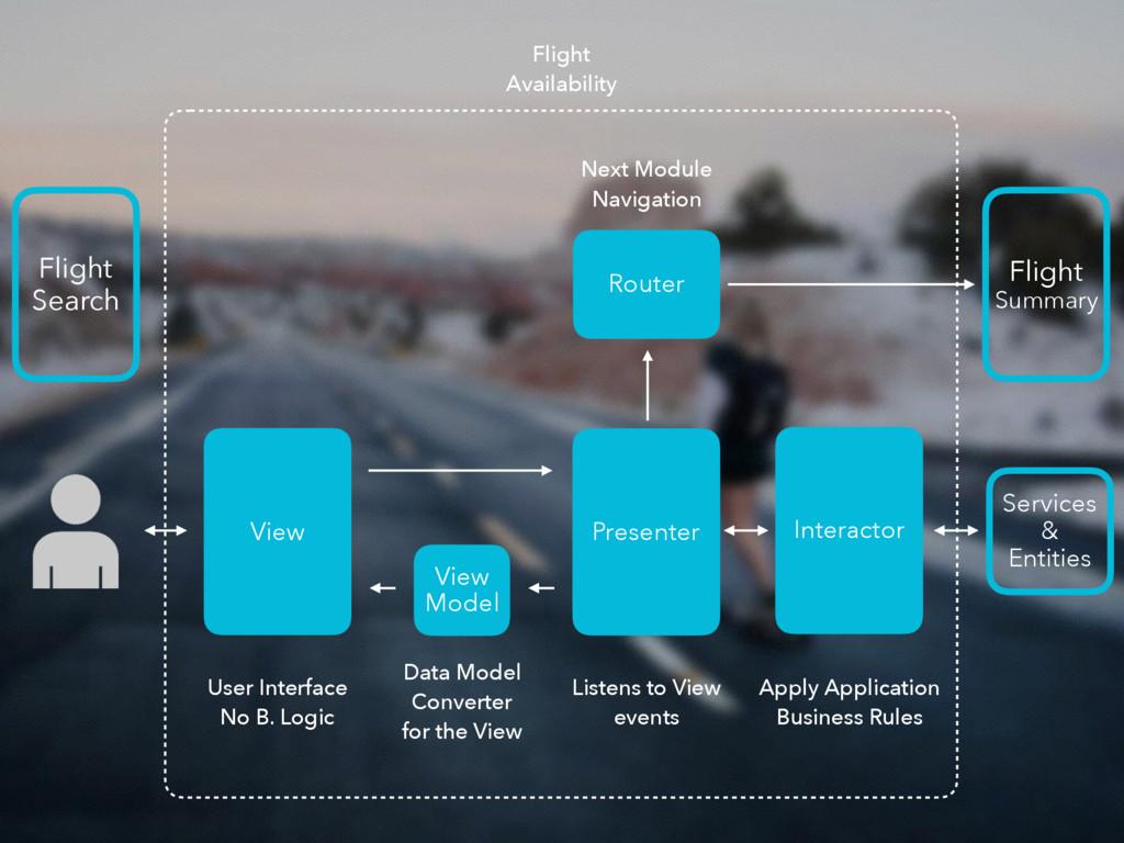 Presenter Flight Availability View User Interf...