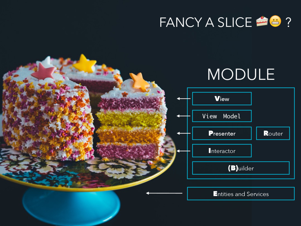 FANCY A SLICE  ? Entities and Services Interact...