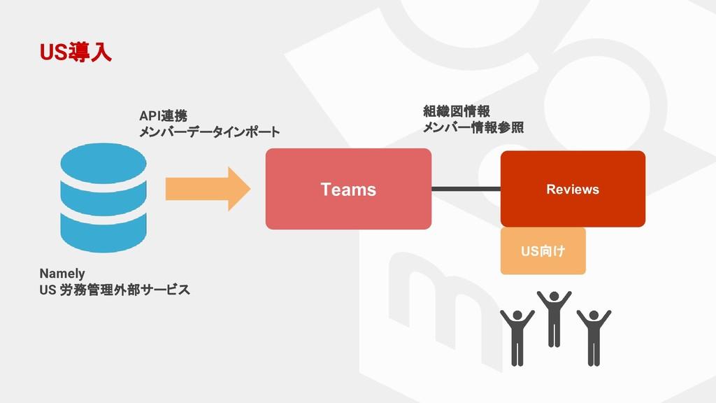 US導入 Teams Reviews 組織図情報 メンバー情報参照 Namely US 労務管...