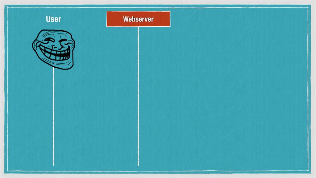 Webserver User
