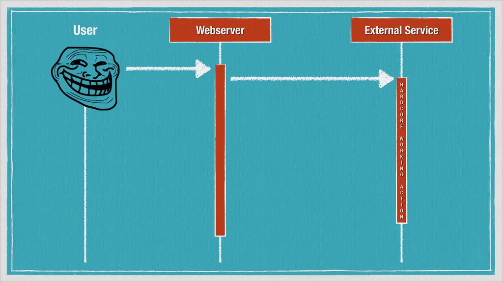 Webserver External Service H A R D C O R E ! W ...