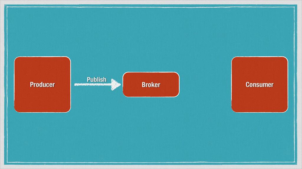 Producer Broker Consumer Publish