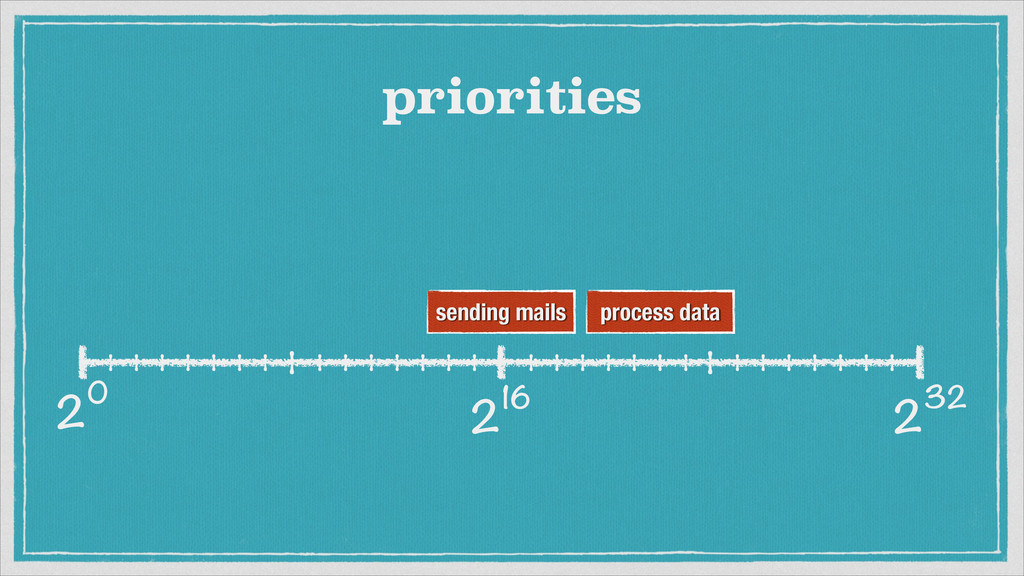 232 20 216 priorities sending mails process data