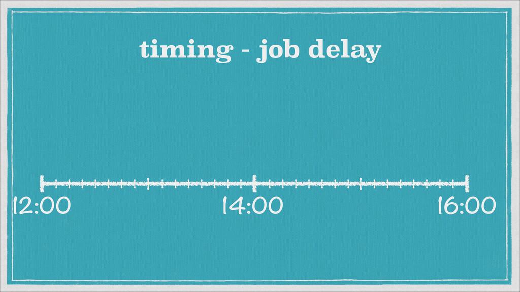 12:00 timing - job delay 14:00 16:00