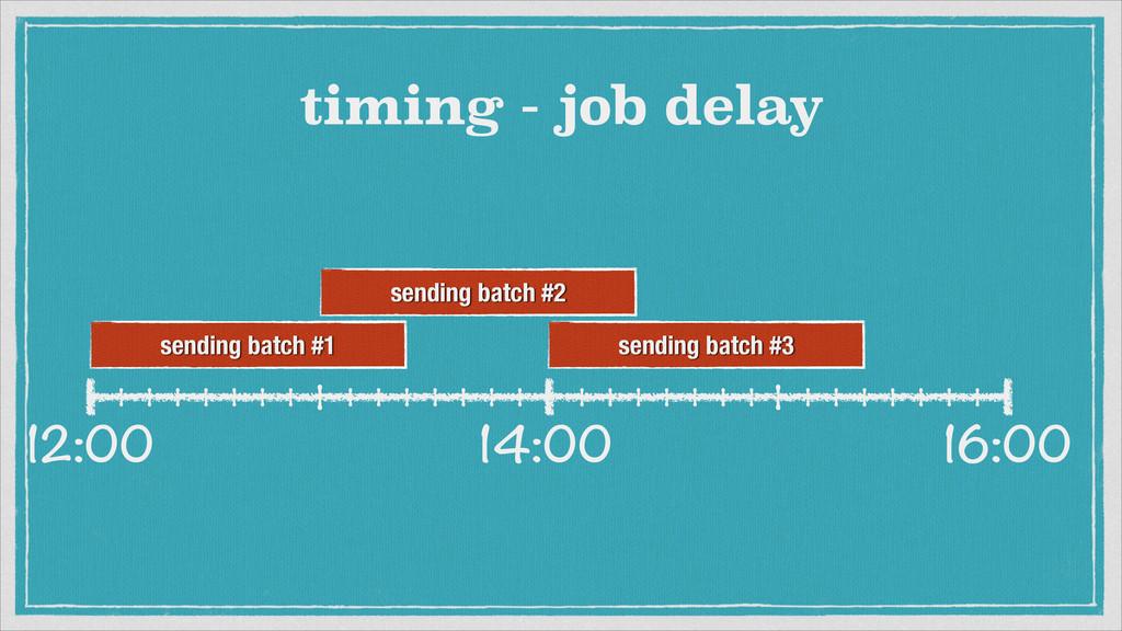 12:00 timing - job delay sending batch #1 14:00...