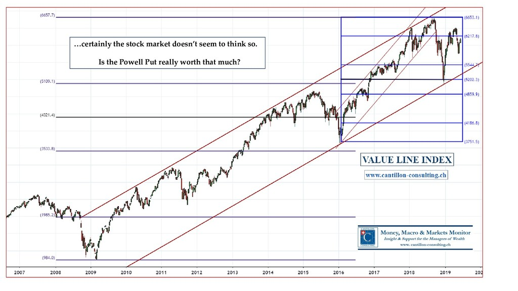 …certainly the stock market doesn't seem to thi...