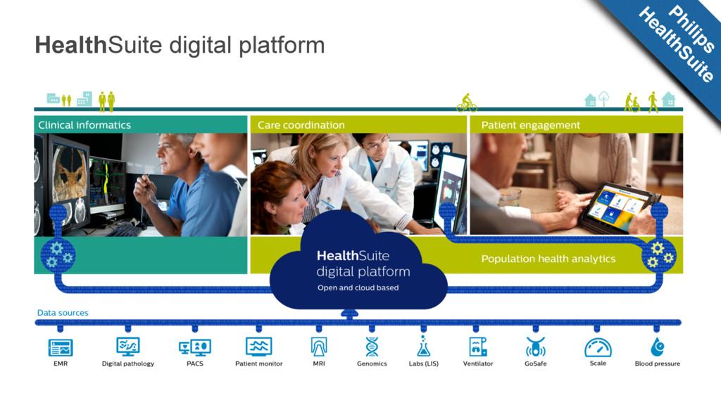 HealthSuite digital platform Philips H ealthSui...