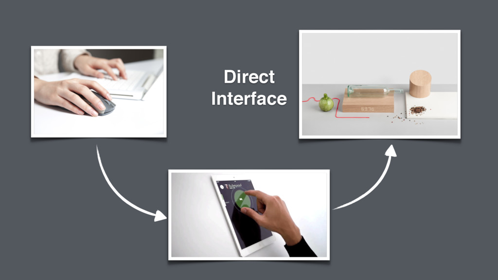 Direct Interface