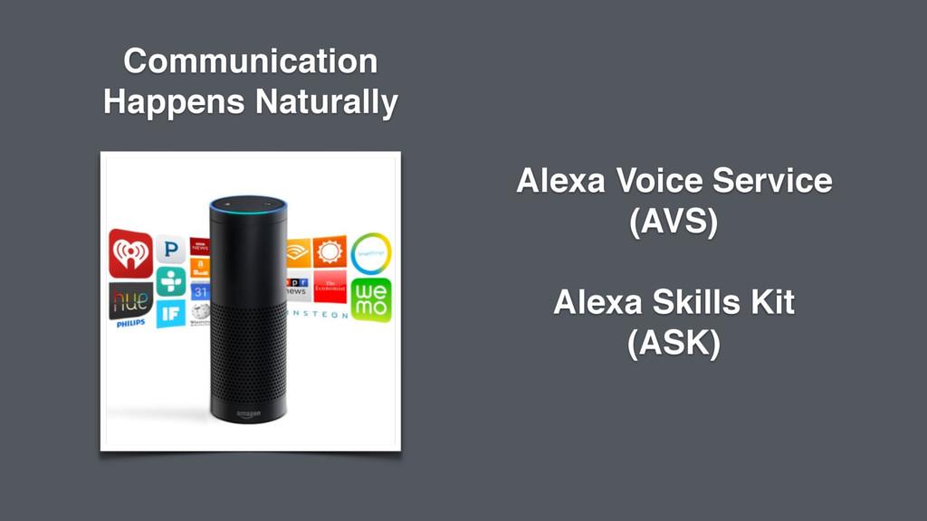 Alexa Voice Service (AVS) Alexa Skills Kit  (...