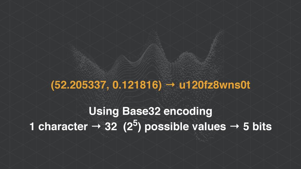 (52.205337, 0.121816) → u120fz8wns0t Using Base...