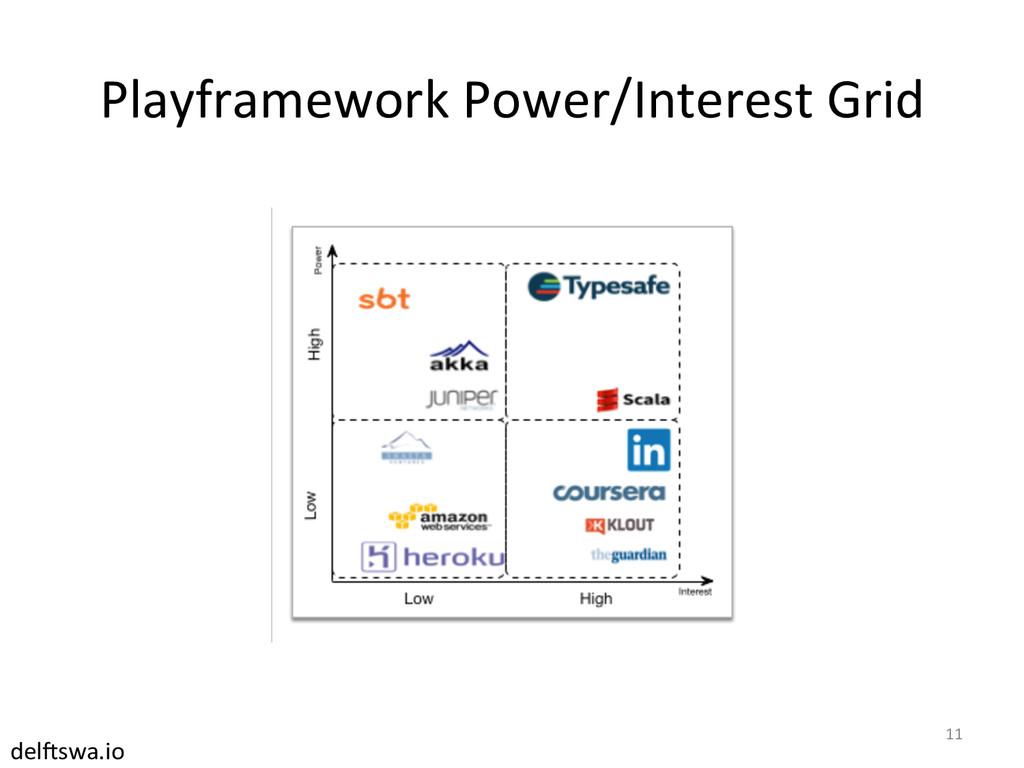 Playframework Power/Interest Grid  del...