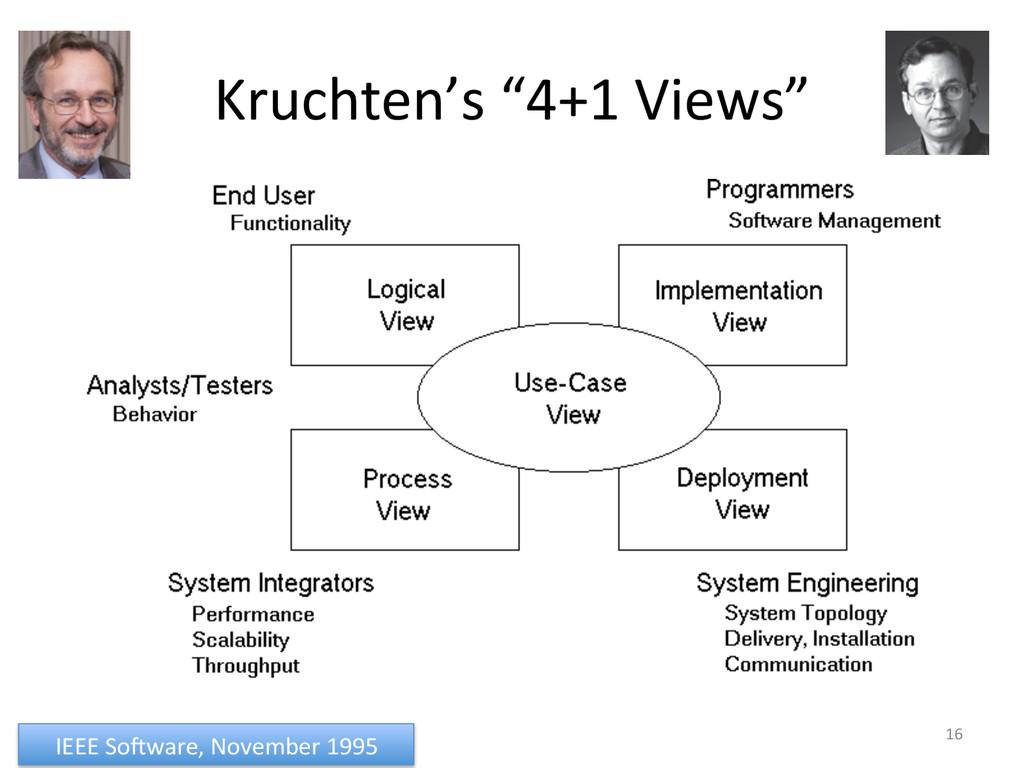 """Kruchten's """"4+1 Views""""  16  IEEE ..."""