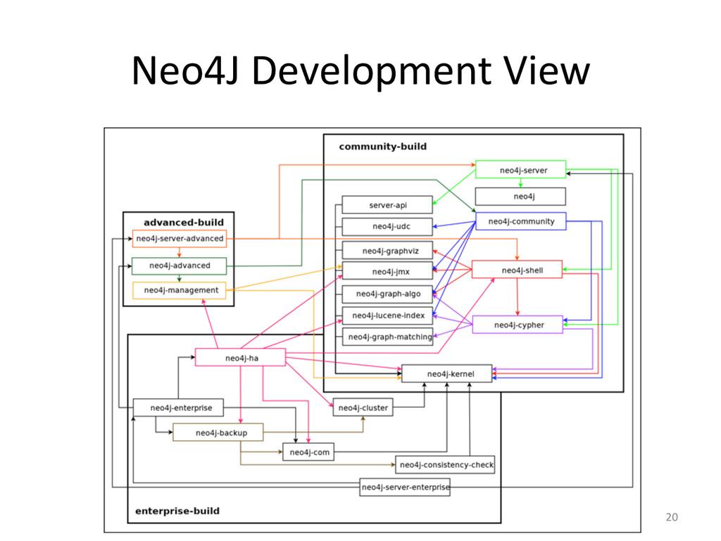 Neo4J Development View  20