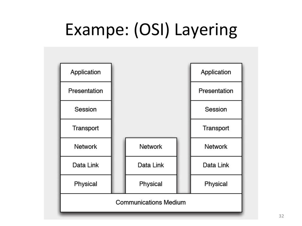 Exampe: (OSI) Layering  32