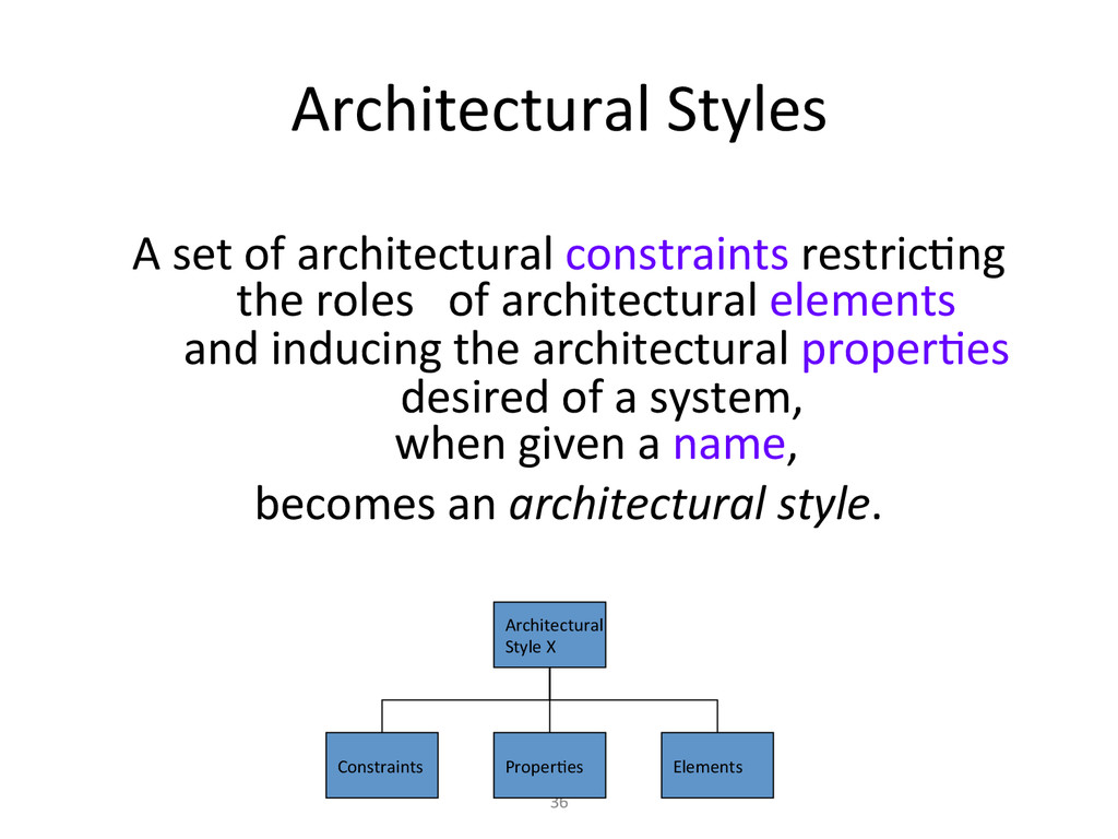 36  Architectural Styles  A set ...