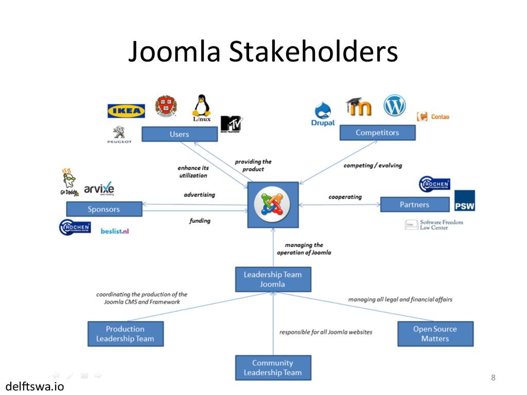 Joomla Stakeholders  del#swa.io  8